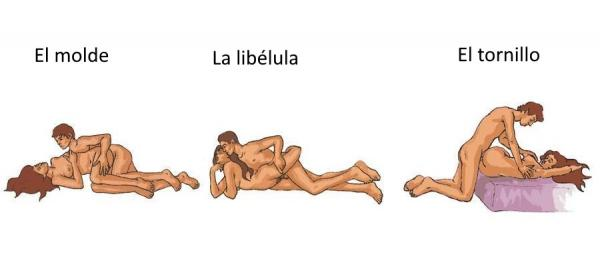 Posturas de sexo anal según el Kamasutra